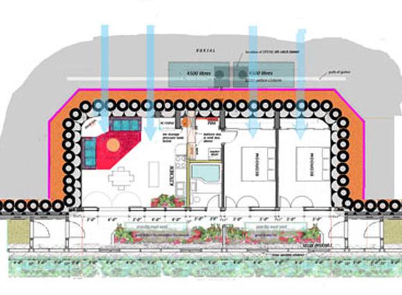 Self-sustaining home floor plans.